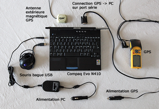 Schéma général de branchement PC / GPS